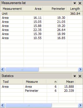 Measurements list and statistics